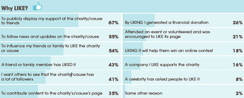 why-supporters-like-nonprof