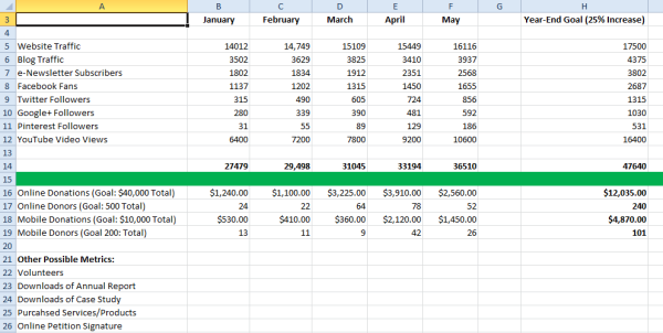 Spreadsheet Social Media ROI